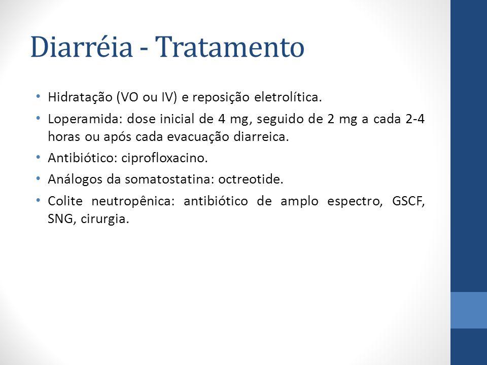 Diarréia - Tratamento Hidratação (VO ou IV) e reposição eletrolítica.