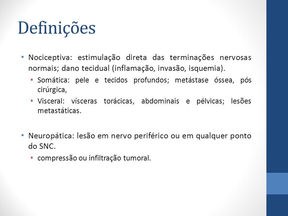 Definições Nociceptiva: estimulação direta das terminações nervosas normais; dano tecidual (inflamação, invasão, isquemia).