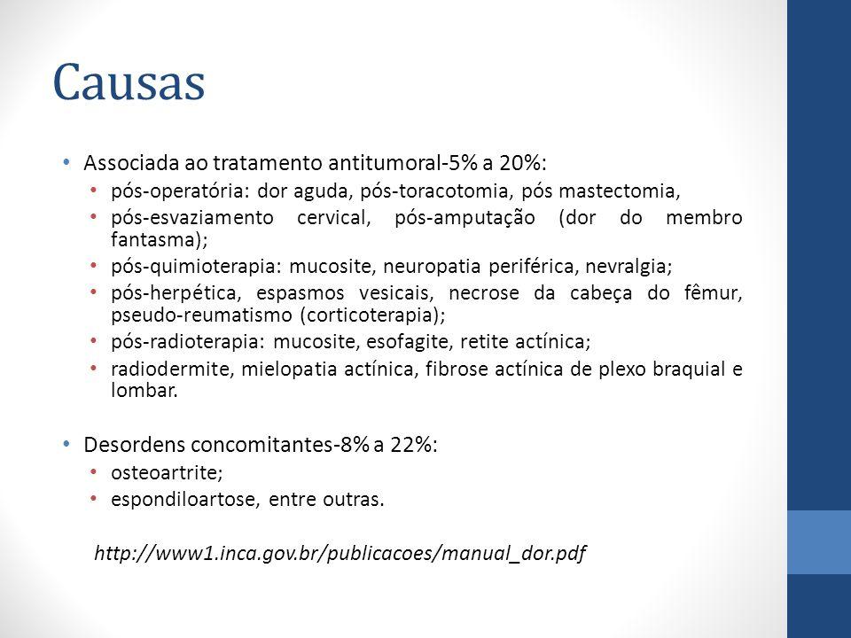 Causas Associada ao tratamento antitumoral-5% a 20%: