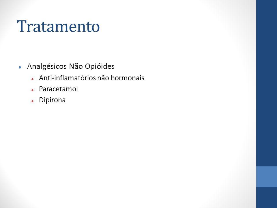 Tratamento Analgésicos Não Opióides Anti-inflamatórios não hormonais