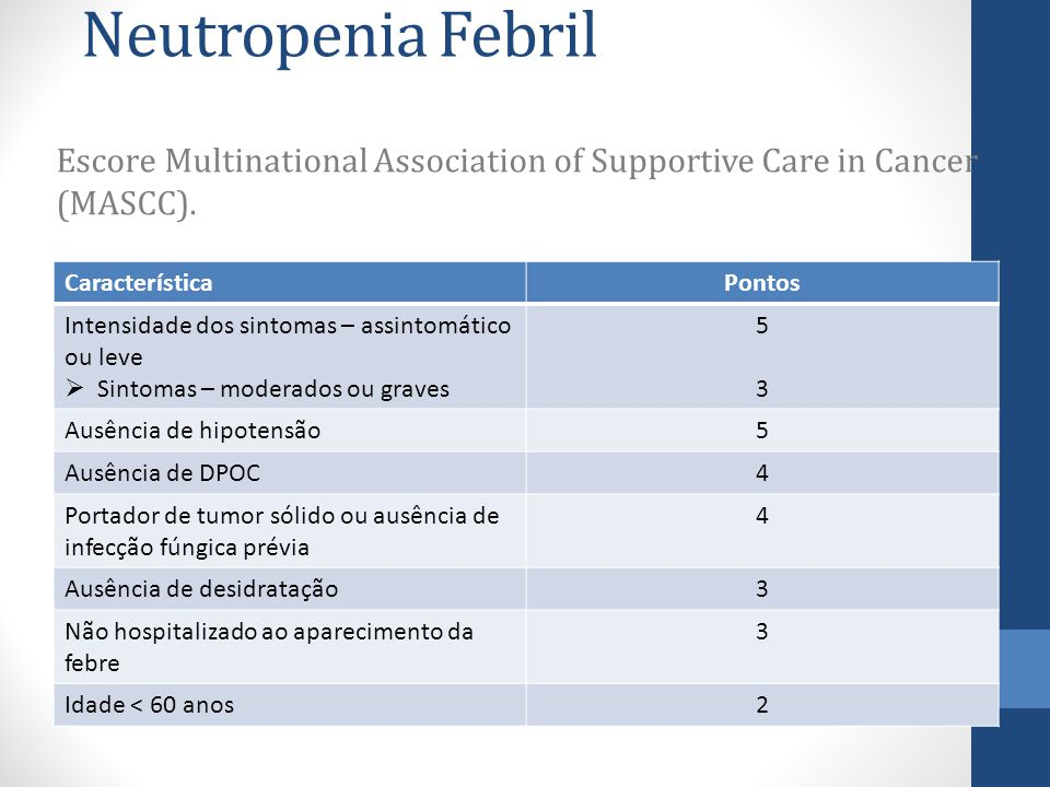 Neutropenia Febril Escore Multinational Association of Supportive Care in Cancer (MASCC). Característica.