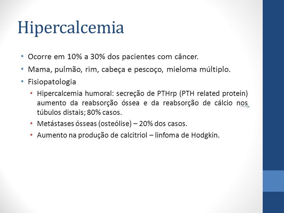 Hipercalcemia Ocorre em 10% a 30% dos pacientes com câncer.