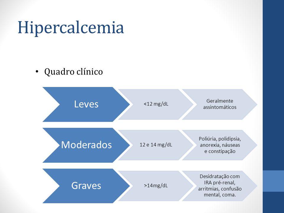 Hipercalcemia Leves Moderados Graves Quadro clínico