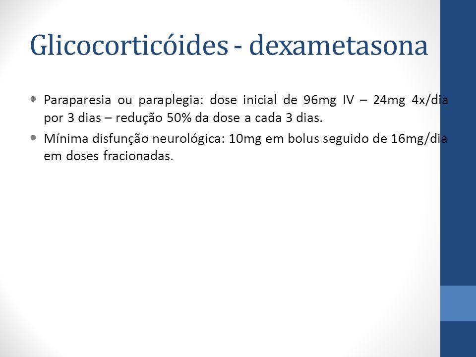 Glicocorticóides - dexametasona