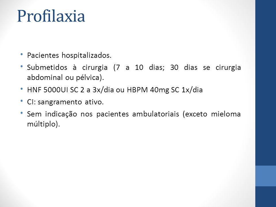 Profilaxia Pacientes hospitalizados.