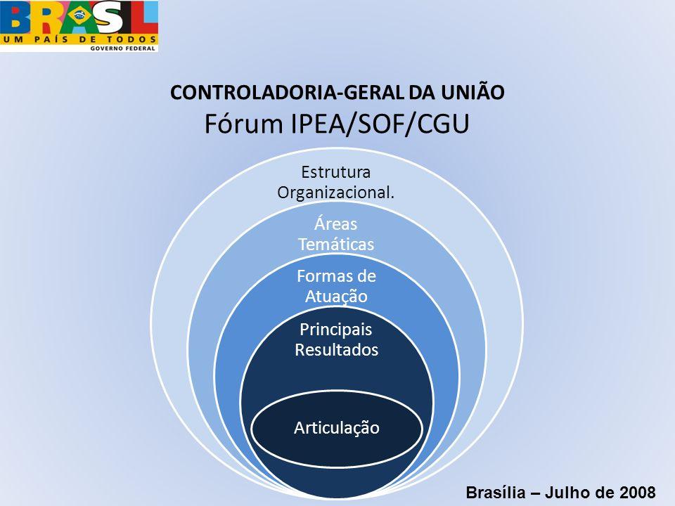 CONTROLADORIA-GERAL DA UNIÃO Fórum IPEA/SOF/CGU