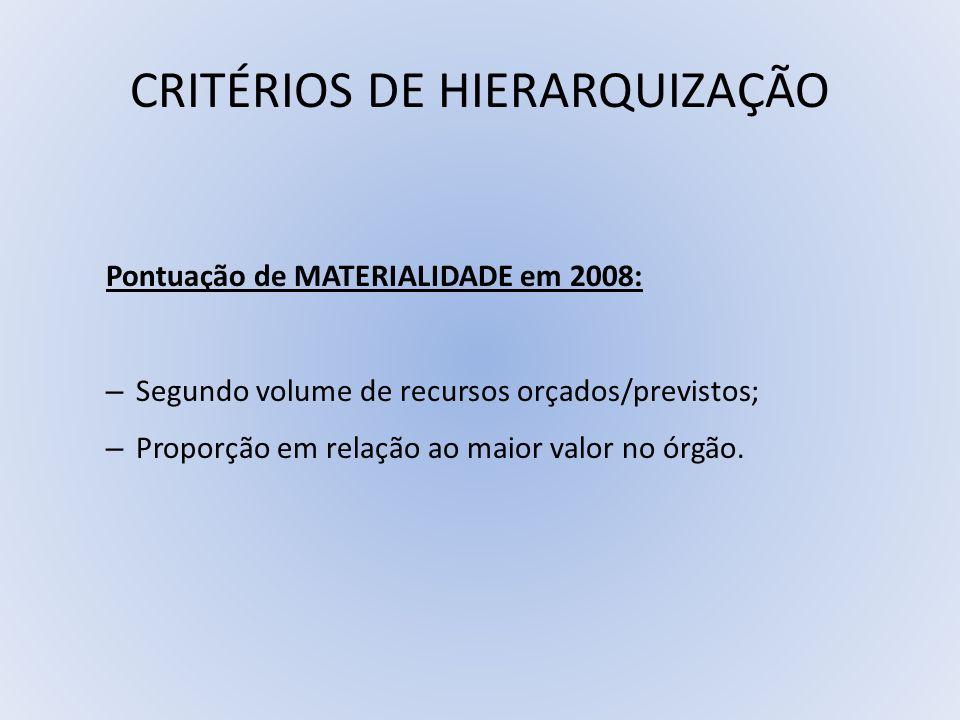 CRITÉRIOS DE HIERARQUIZAÇÃO