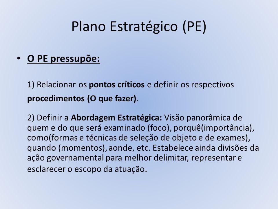 Plano Estratégico (PE)