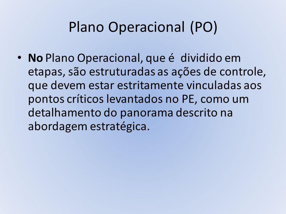 Plano Operacional (PO)