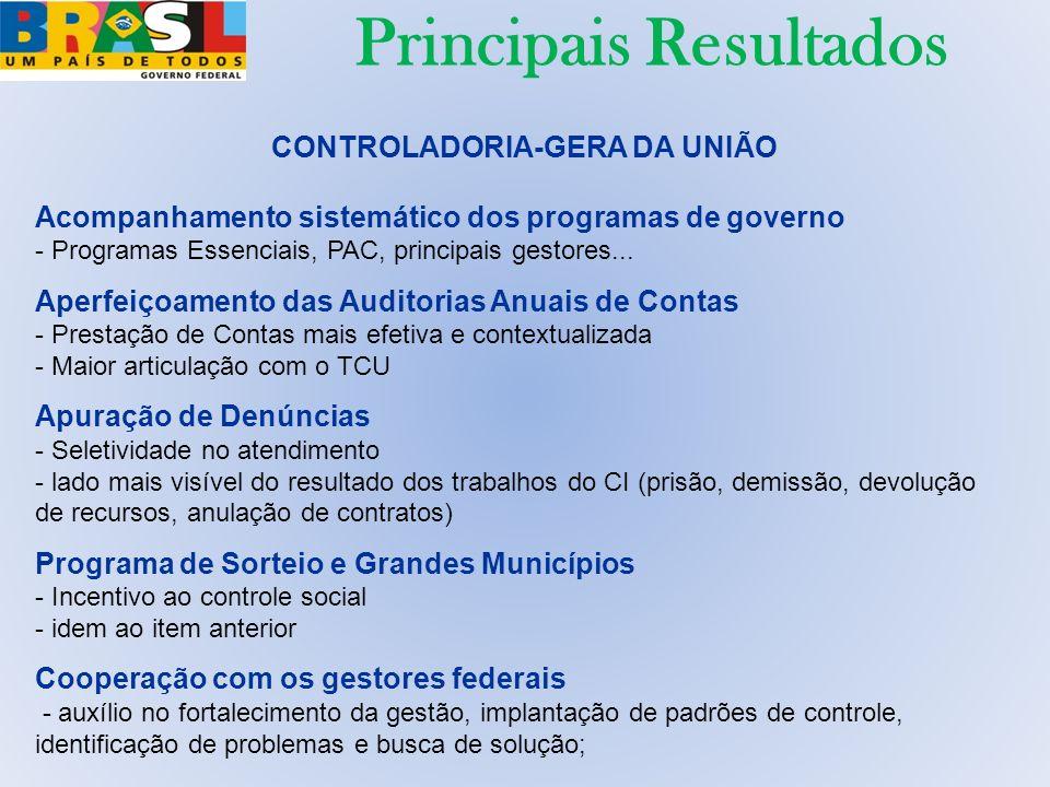 Principais Resultados CONTROLADORIA-GERA DA UNIÃO