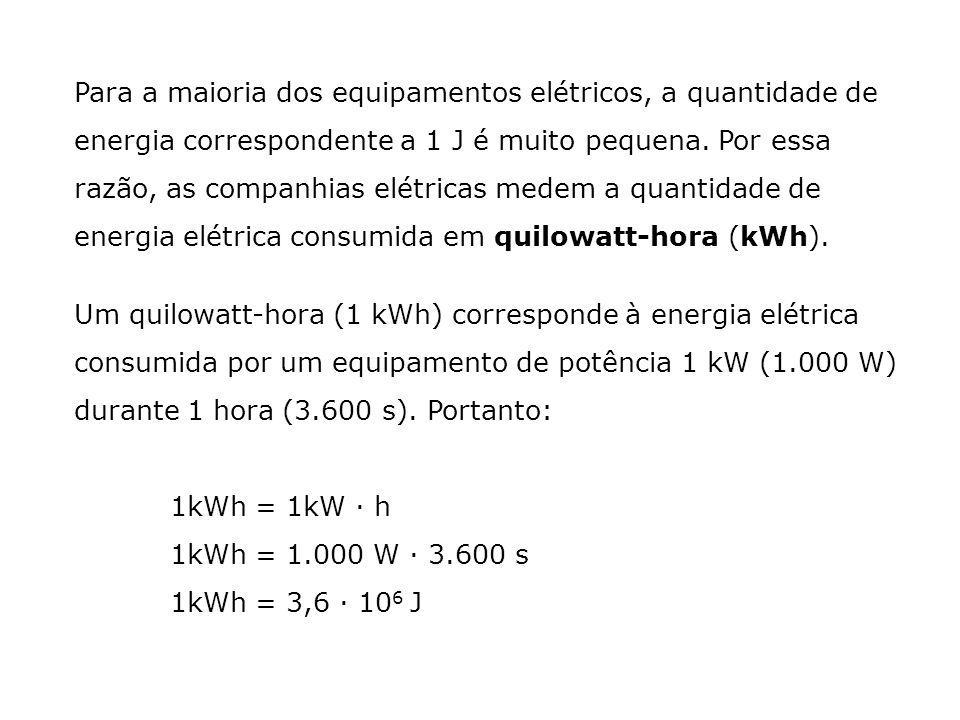 Para a maioria dos equipamentos elétricos, a quantidade de energia correspondente a 1 J é muito pequena. Por essa razão, as companhias elétricas medem a quantidade de energia elétrica consumida em quilowatt-hora (kWh).