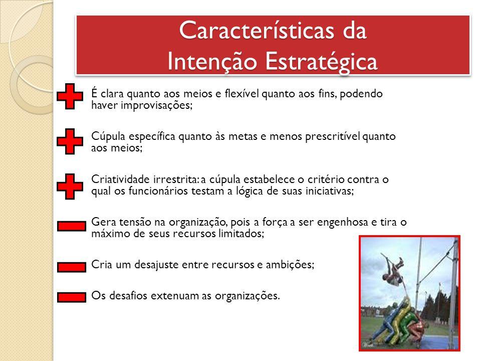 Características da Intenção Estratégica