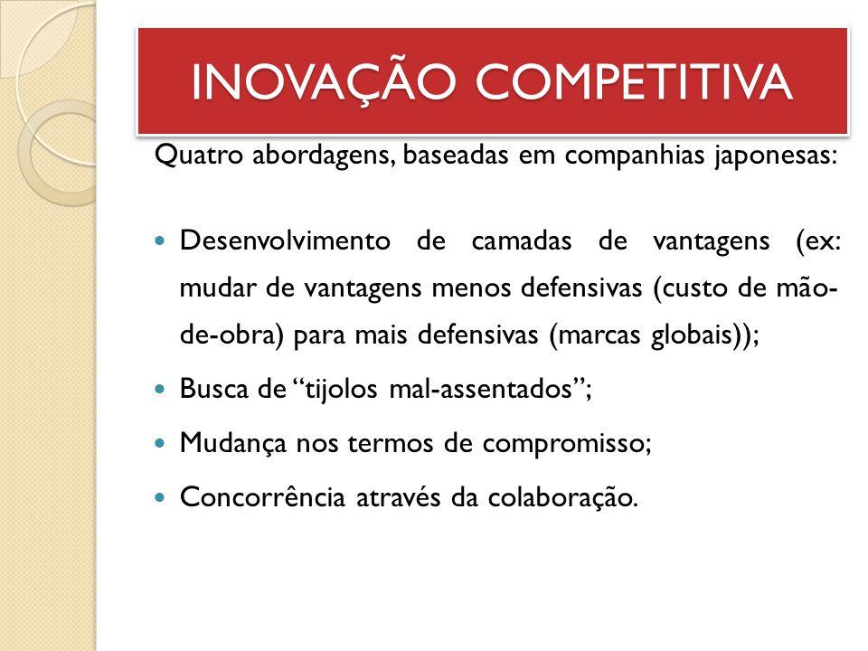 Quatro abordagens, baseadas em companhias japonesas: