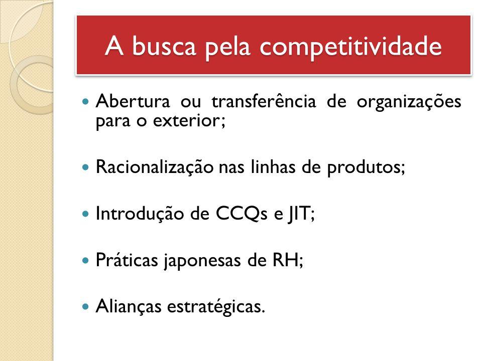 A busca pela competitividade