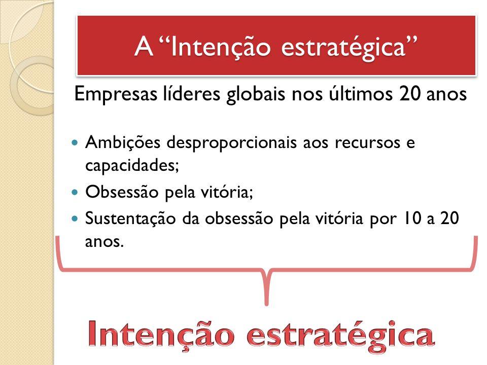 A Intenção estratégica