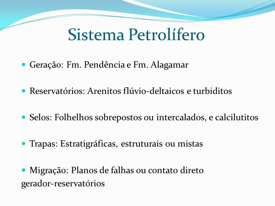 Sistema Petrolífero Geração: Fm. Pendência e Fm. Alagamar