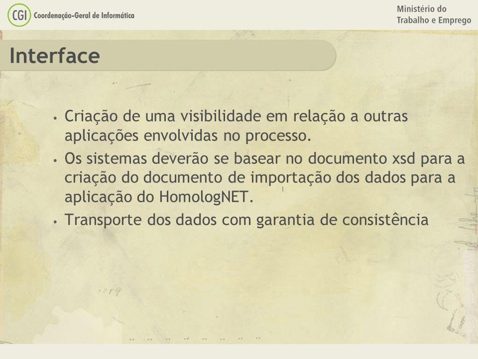 Interface Criação de uma visibilidade em relação a outras aplicações envolvidas no processo.