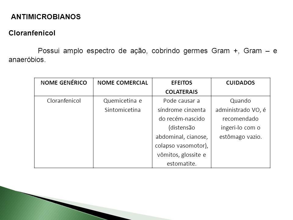 ANTIMICROBIANOS Cloranfenicol
