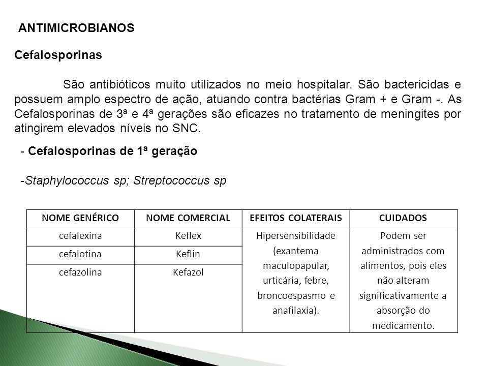 Cefalosporinas de 1ª geração Staphylococcus sp; Streptococcus sp