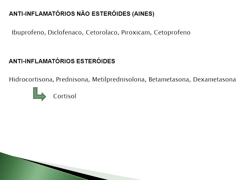 ANTI-INFLAMATÓRIOS NÃO ESTERÓIDES (AINES)