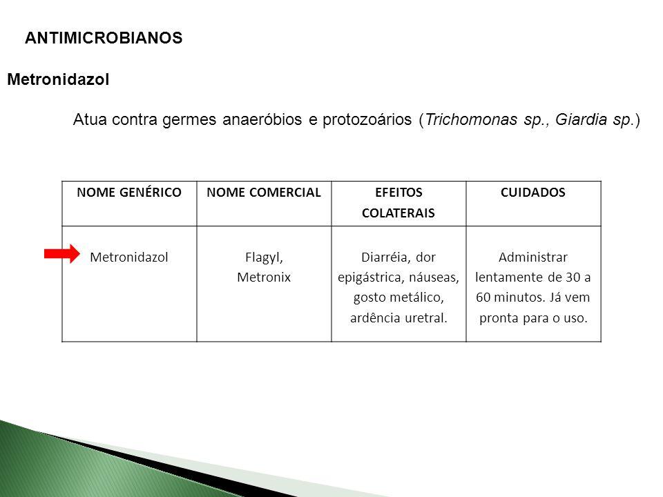 ANTIMICROBIANOS Metronidazol