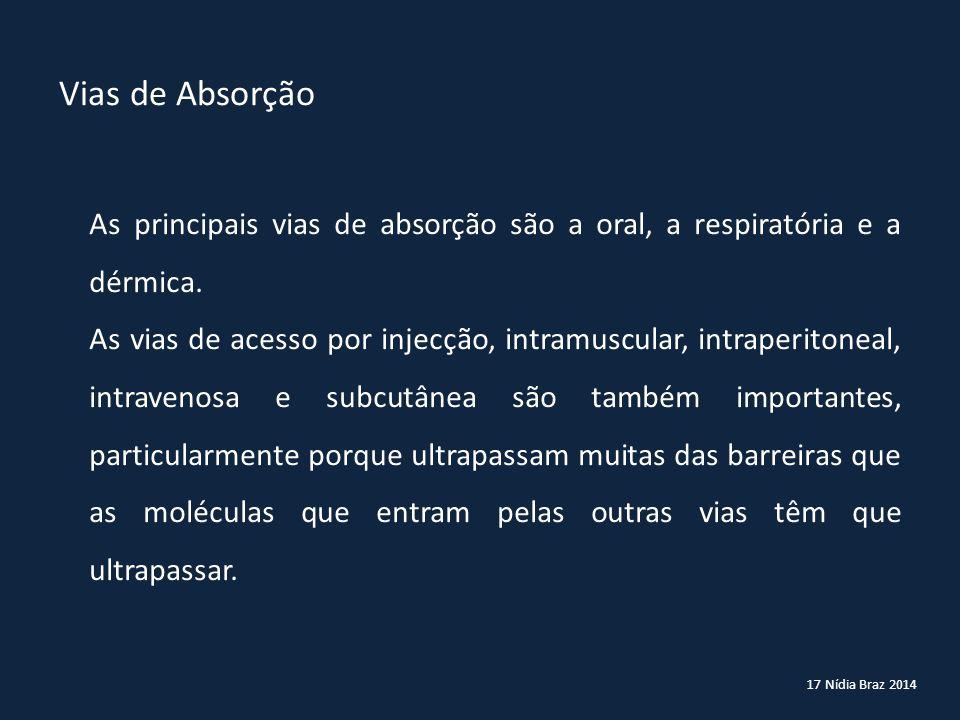 Vias de Absorção As principais vias de absorção são a oral, a respiratória e a dérmica.