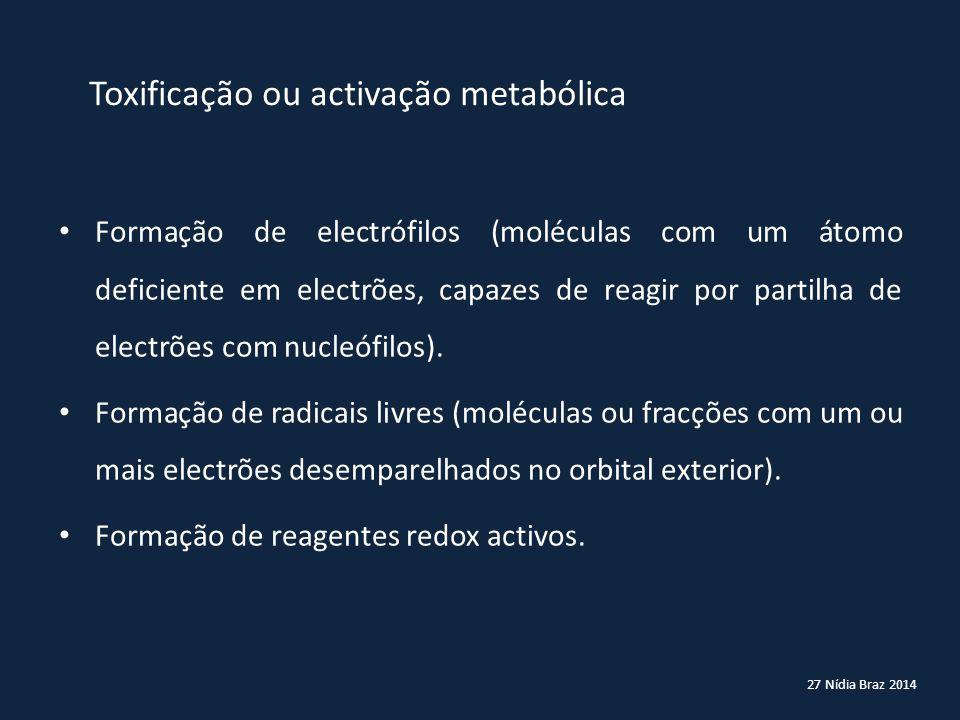 Toxificação ou activação metabólica