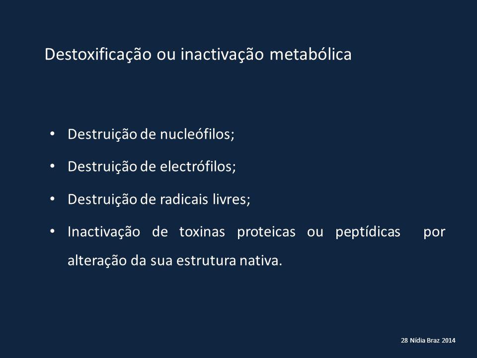 Destoxificação ou inactivação metabólica