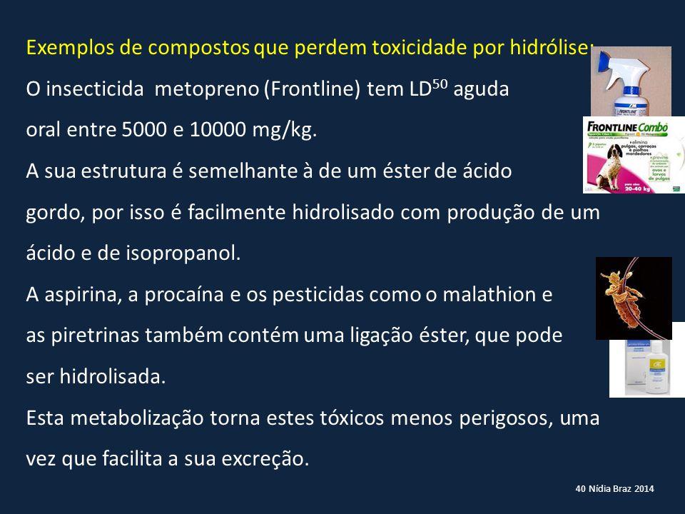 Exemplos de compostos que perdem toxicidade por hidrólise: