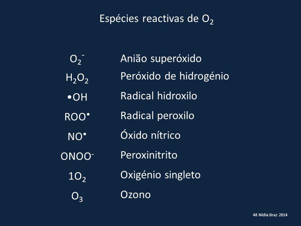 Espécies reactivas de O2