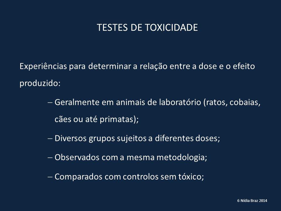 TESTES DE TOXICIDADE Experiências para determinar a relação entre a dose e o efeito produzido: