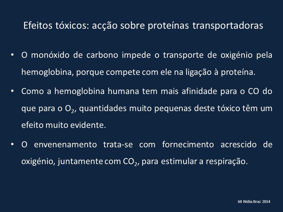 Efeitos tóxicos: acção sobre proteínas transportadoras