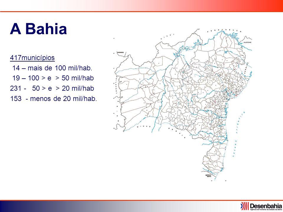 A Bahia 417municípios 14 – mais de 100 mil/hab.