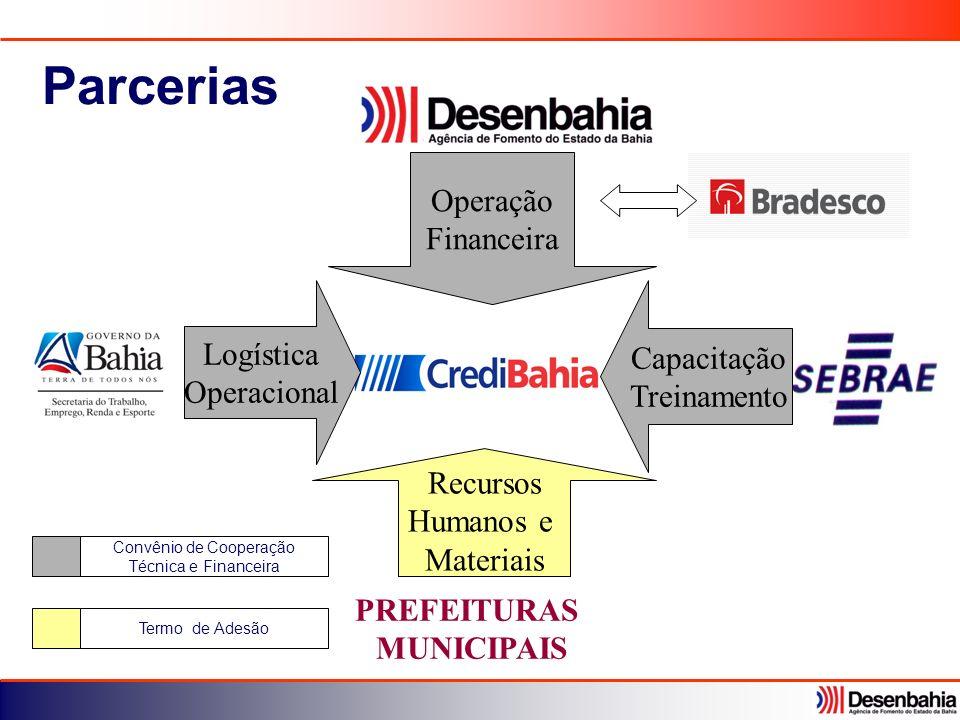Convênio de Cooperação Técnica e Financeira