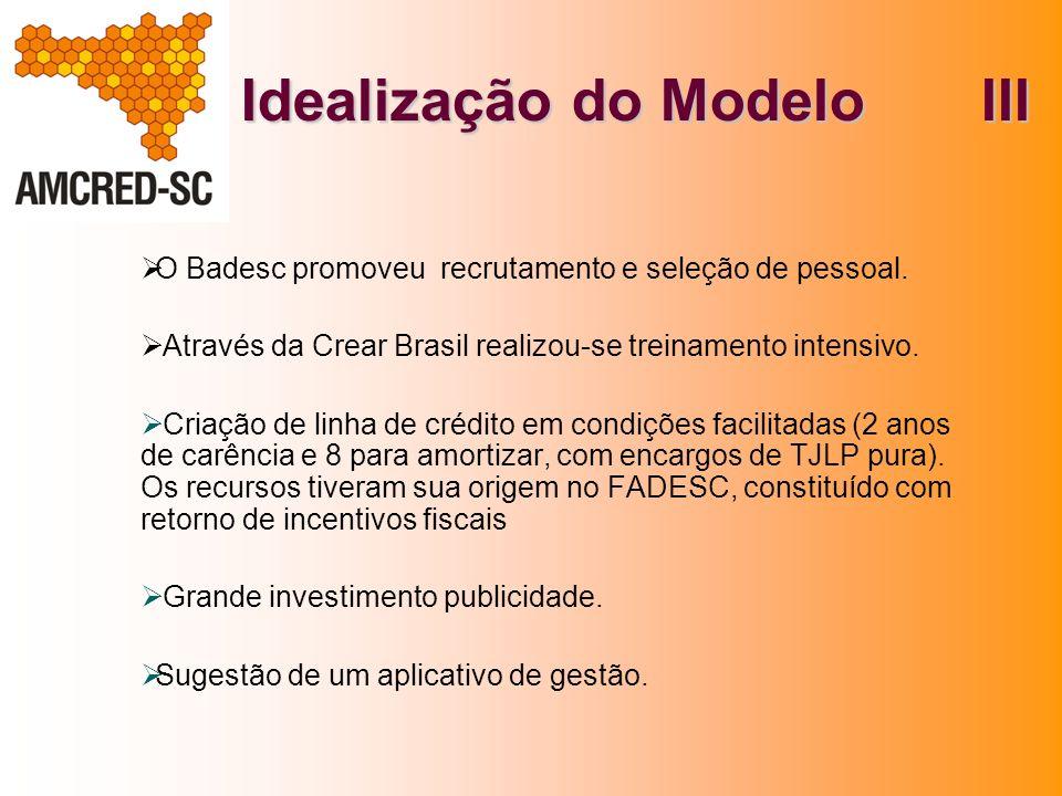 Idealização do Modelo III