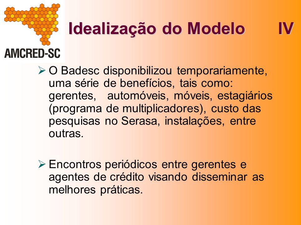 Idealização do Modelo IV
