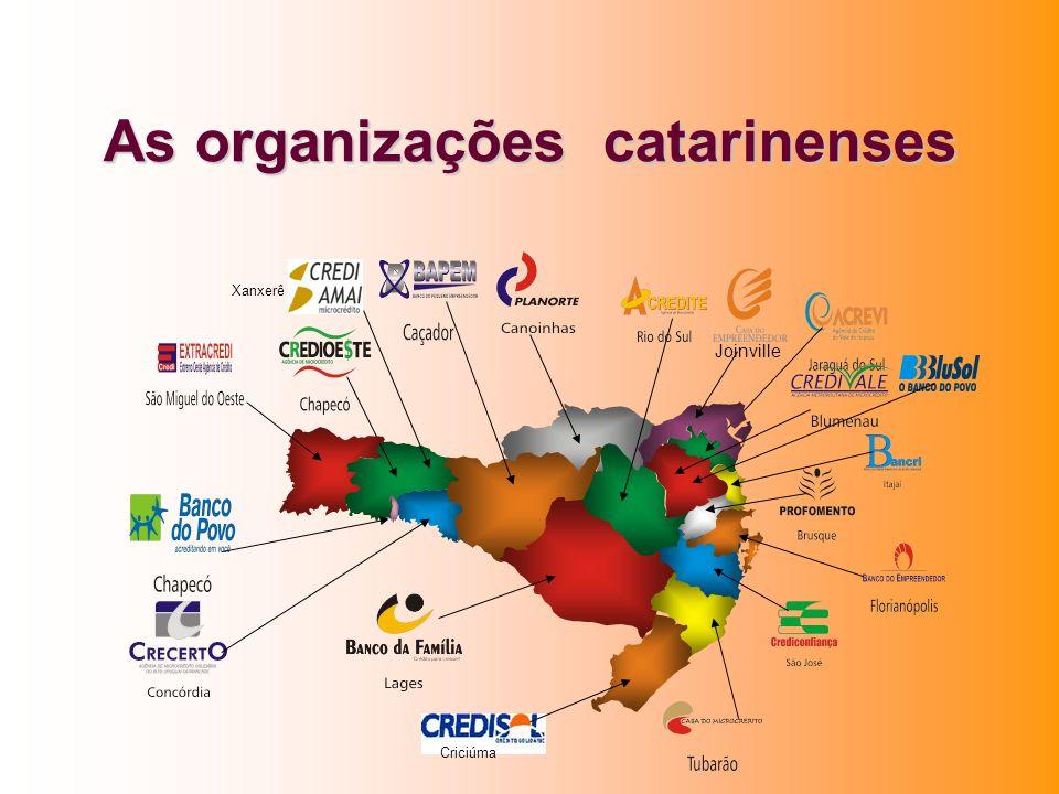 As organizações catarinenses