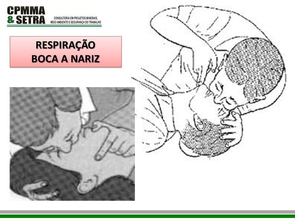 RESPIRAÇÃO BOCA A NARIZ