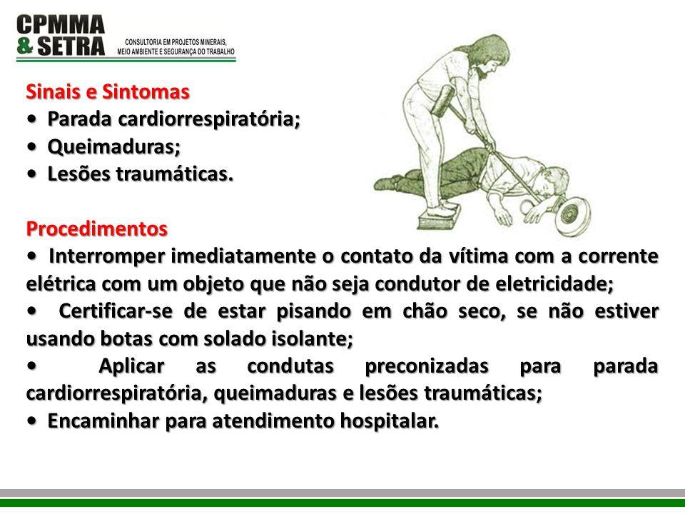 Sinais e Sintomas • Parada cardiorrespiratória; • Queimaduras; • Lesões traumáticas. Procedimentos.