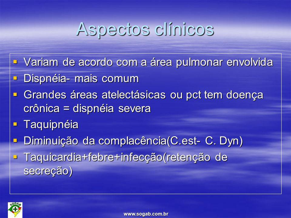 Aspectos clínicos Variam de acordo com a área pulmonar envolvida