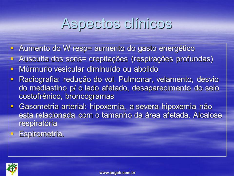 Aspectos clínicos Aumento do W resp= aumento do gasto energético