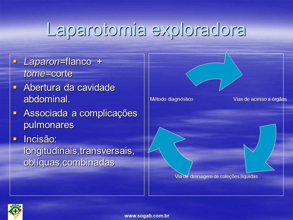 Laparotomia exploradora