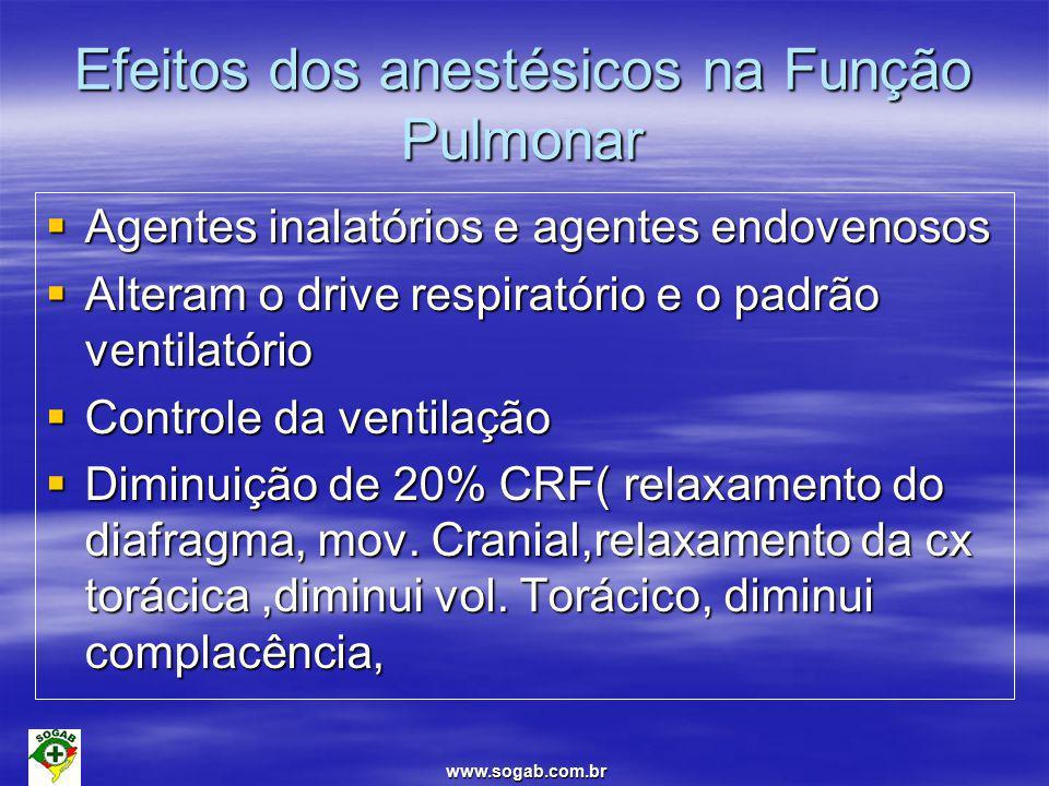 Efeitos dos anestésicos na Função Pulmonar