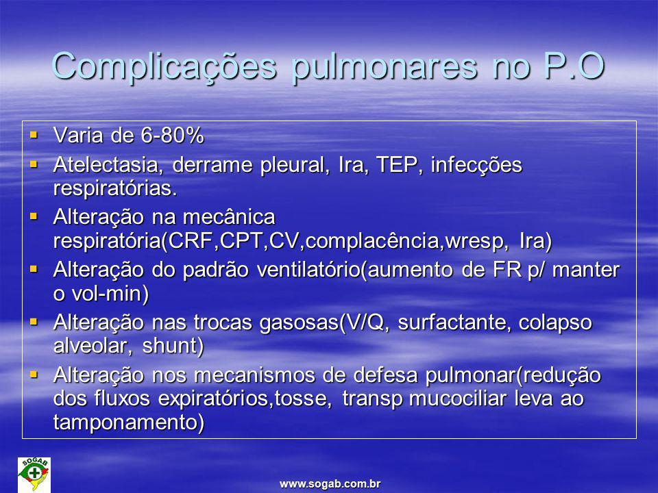 Complicações pulmonares no P.O