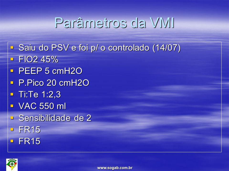 Parâmetros da VMI Saiu do PSV e foi p/ o controlado (14/07) FIO2 45%