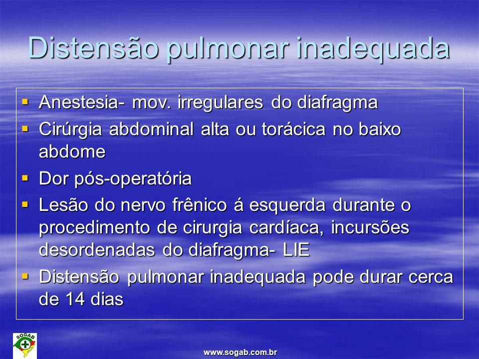 Distensão pulmonar inadequada
