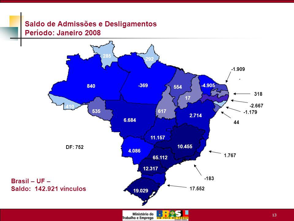 Saldo de Admissões e Desligamentos Período: Janeiro 2008