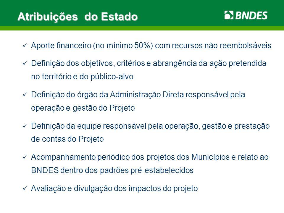 Atribuições do Estado Aporte financeiro (no mínimo 50%) com recursos não reembolsáveis.