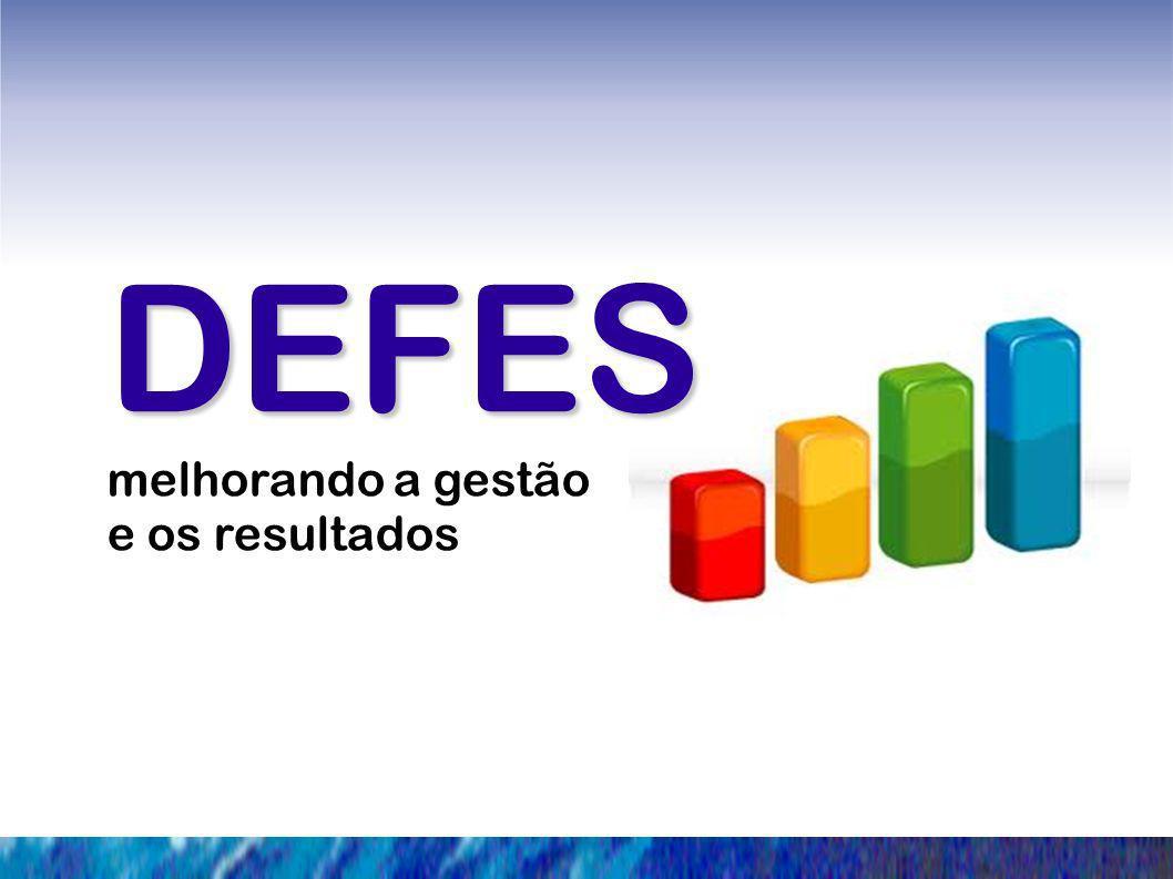 DEFES melhorando a gestão e os resultados