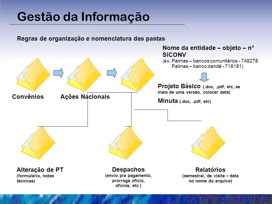 Gestão da Informação Regras de organização e nomenclatura das pastas